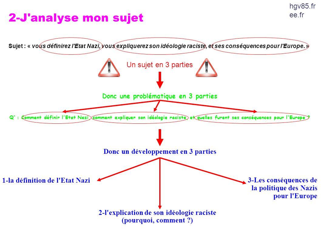 2-J analyse mon sujet hgv85.free.fr Un sujet en 3 parties