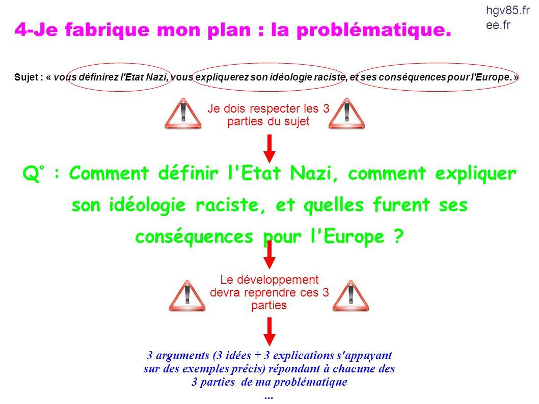 4-Je fabrique mon plan : la problématique.