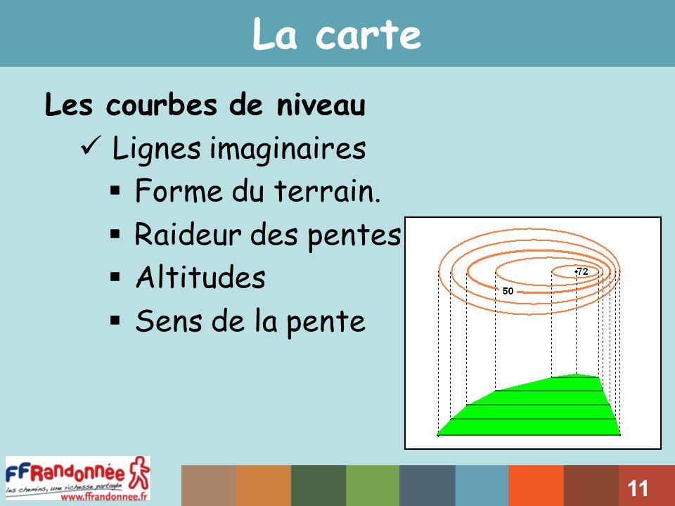 La carte Les courbes de niveau Lignes imaginaires Forme du terrain.