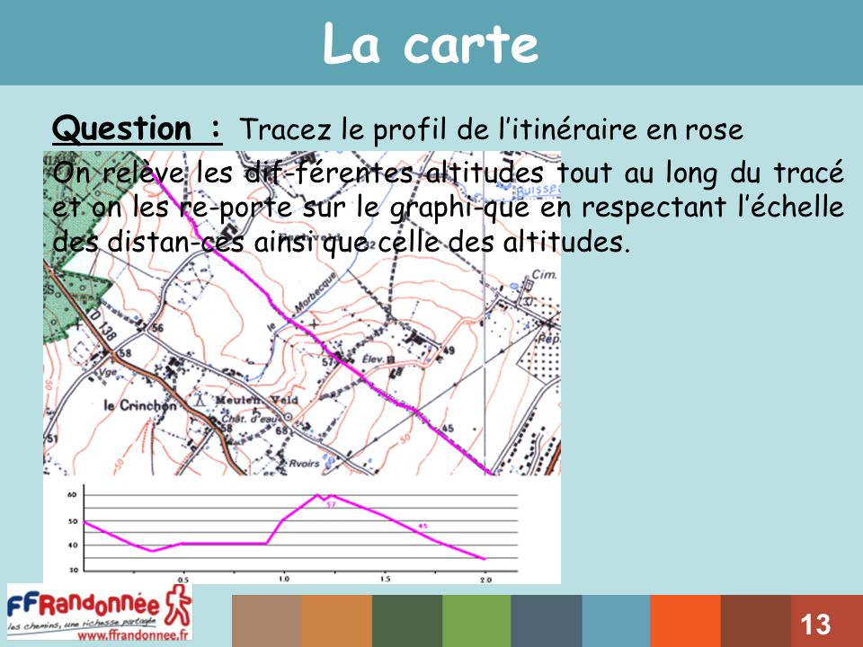 La carte Question : Tracez le profil de l'itinéraire en rose