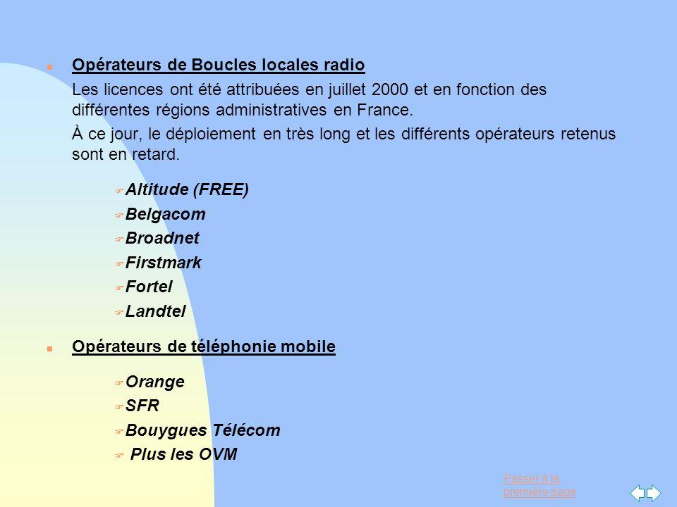 Opérateurs de Boucles locales radio