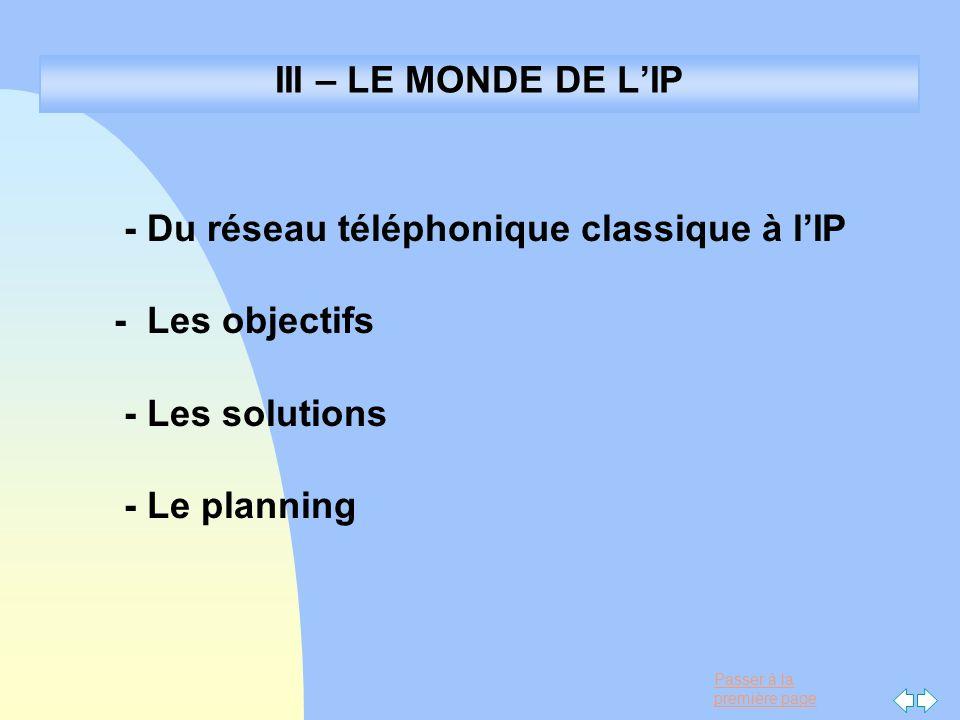 - Du réseau téléphonique classique à l'IP - Les objectifs