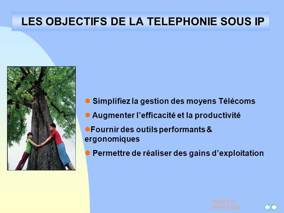 LES OBJECTIFS DE LA TELEPHONIE SOUS IP