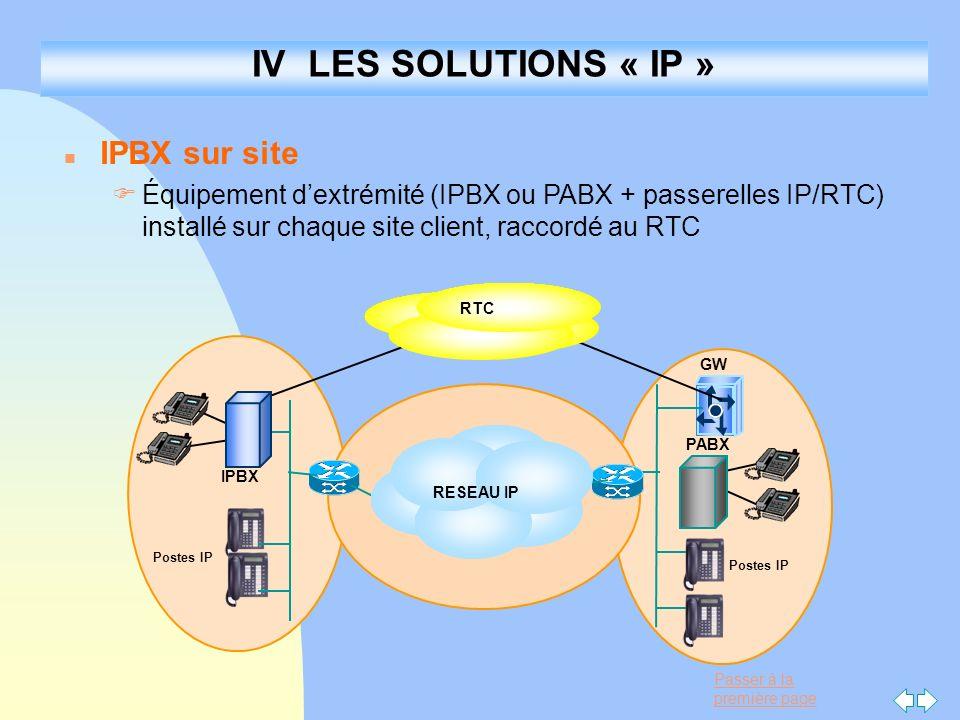 IV LES SOLUTIONS « IP » IPBX sur site