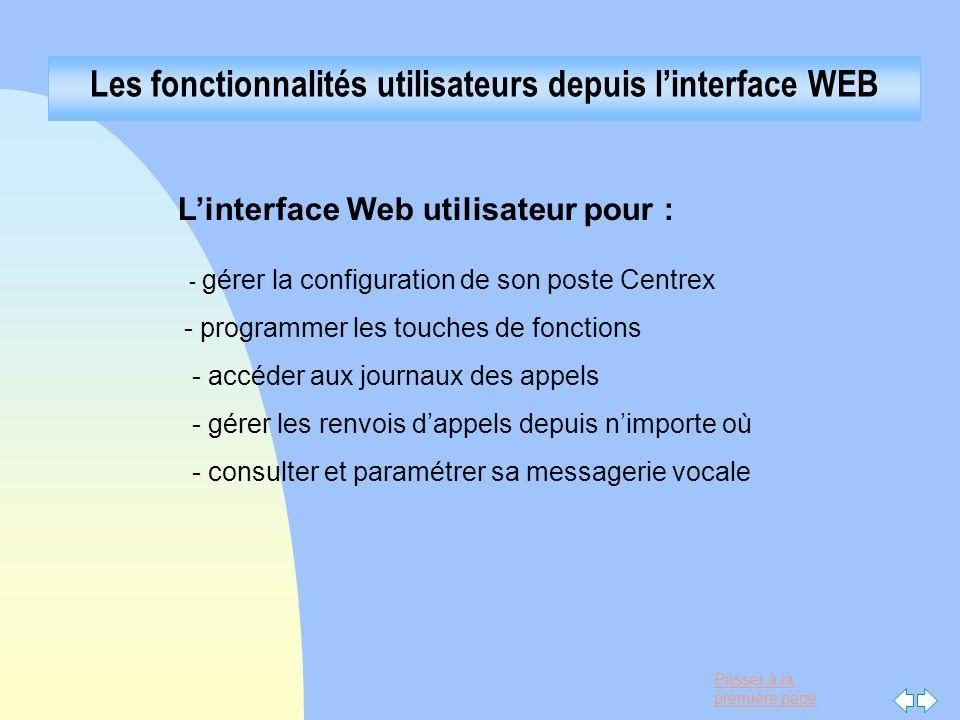 Les fonctionnalités utilisateurs depuis l'interface WEB