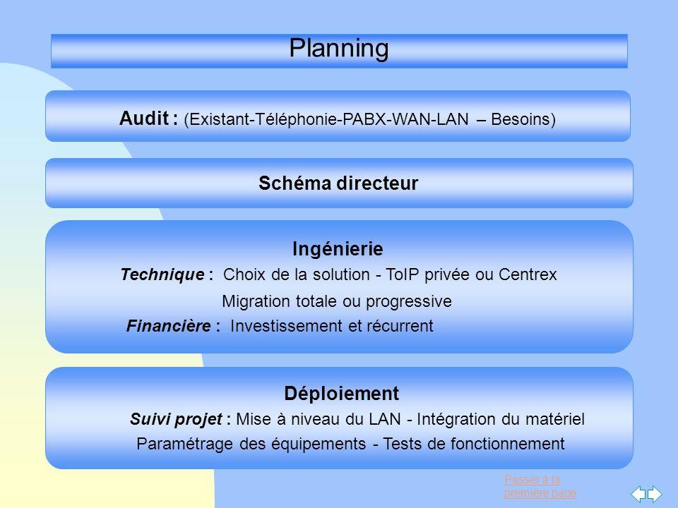 Planning Audit : (Existant-Téléphonie-PABX-WAN-LAN – Besoins)