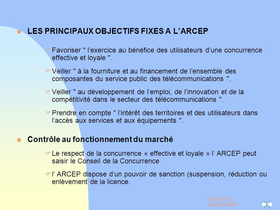 LES PRINCIPAUX OBJECTIFS FIXES A L'ARCEP