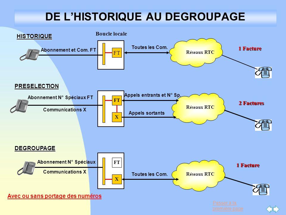 DE L'HISTORIQUE AU DEGROUPAGE