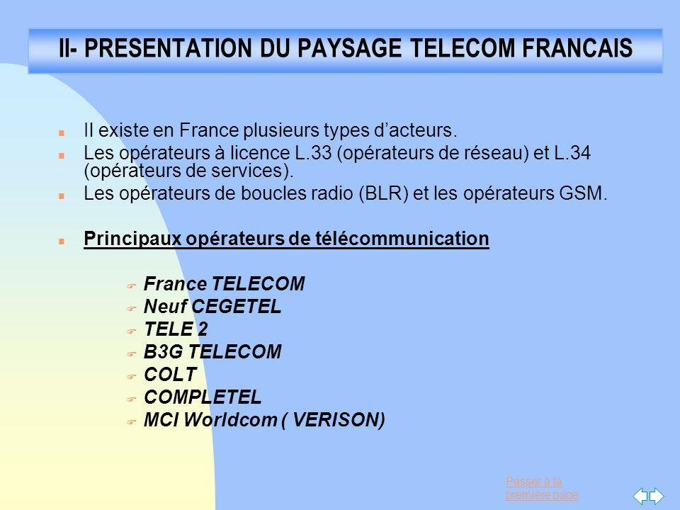 II- PRESENTATION DU PAYSAGE TELECOM FRANCAIS