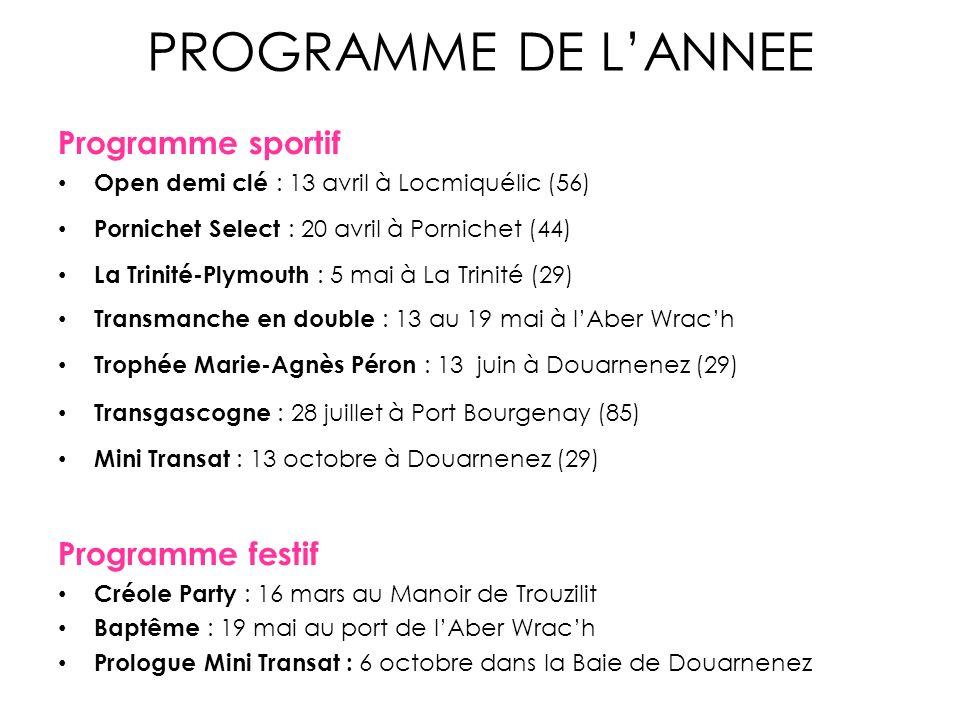 PROGRAMME DE L'ANNEE Programme sportif Programme festif