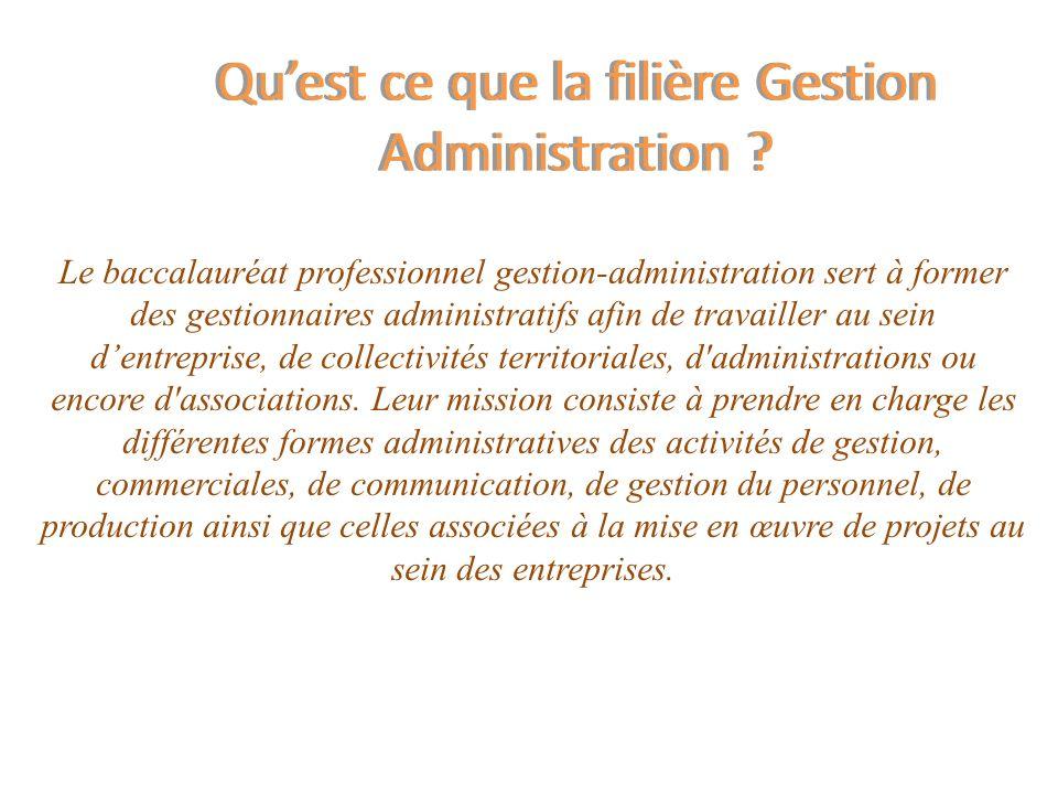 Qu'est ce que la filière Gestion Administration
