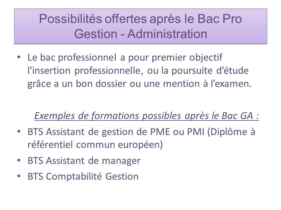 Possibilités offertes après le Bac Pro Gestion - Administration