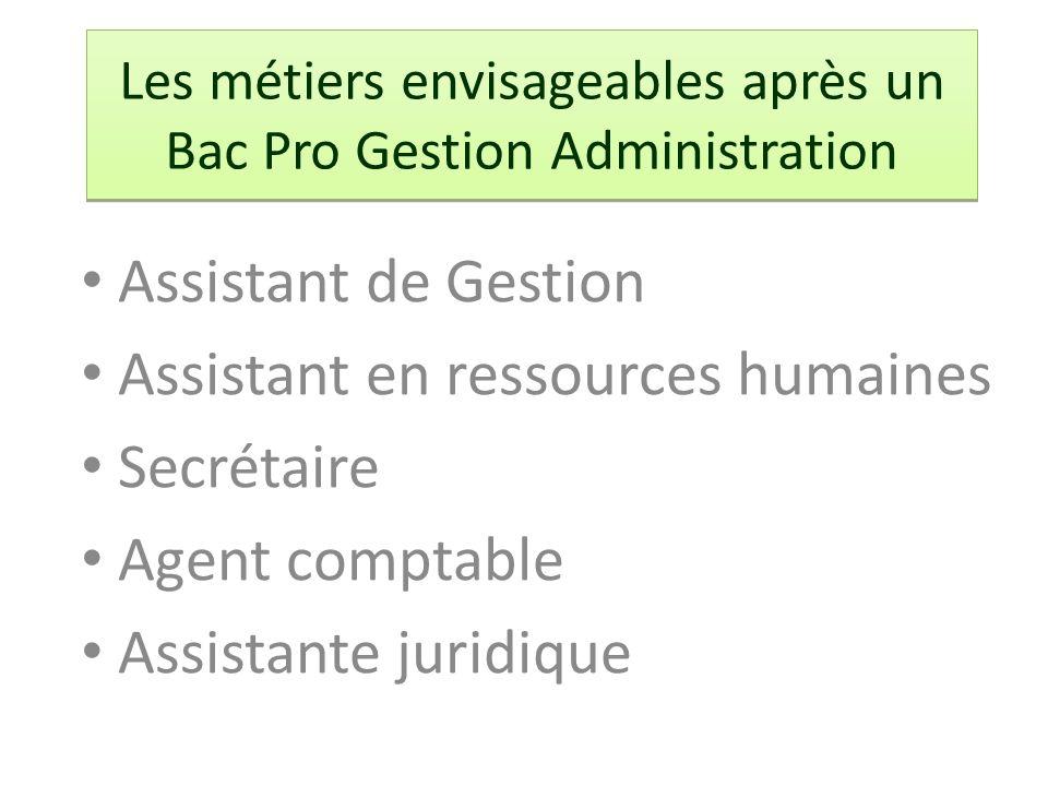Les métiers envisageables après un Bac Pro Gestion Administration