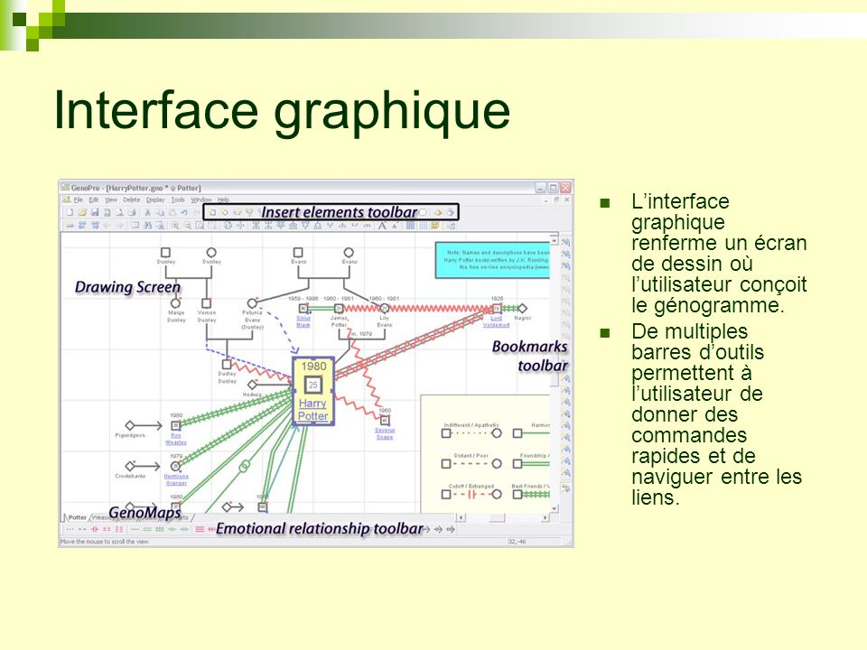 Interface graphique L'interface graphique renferme un écran de dessin où l'utilisateur conçoit le génogramme.