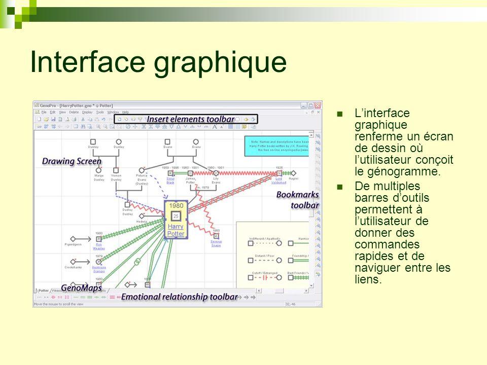 Interface graphiqueL'interface graphique renferme un écran de dessin où l'utilisateur conçoit le génogramme.