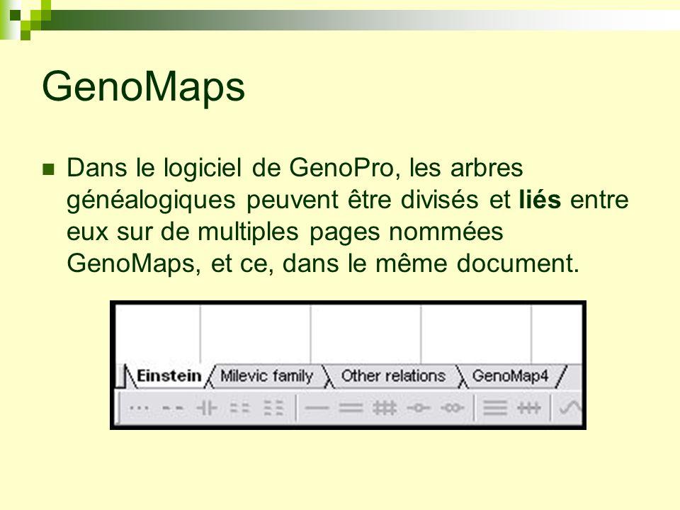 GenoMaps