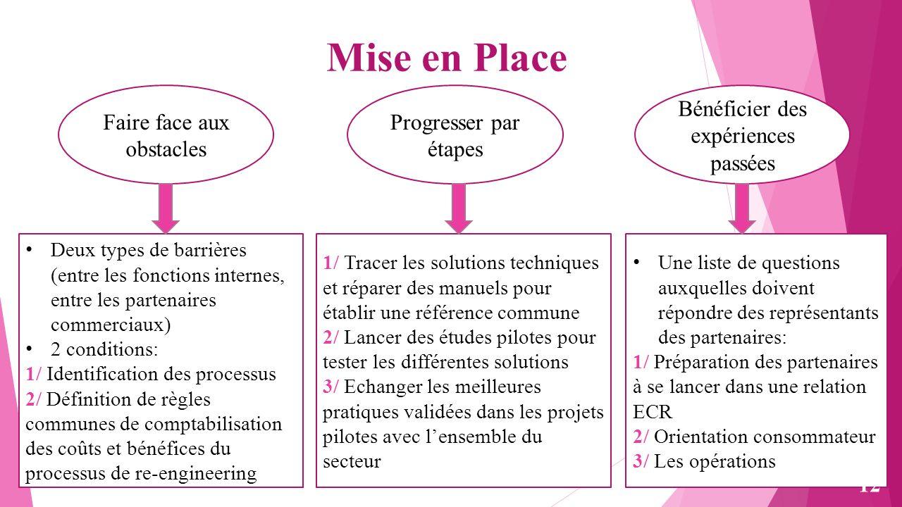 Ecr efficient consumer response ppt video online for Mise en place pare vapeur