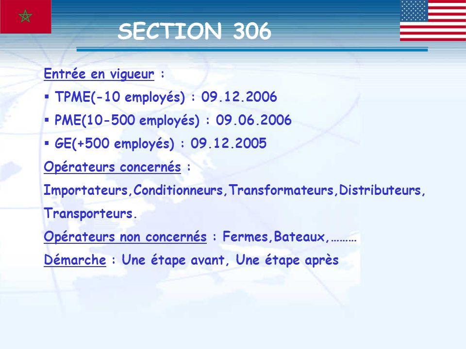 SECTION 306 Entrée en vigueur : TPME(-10 employés) : 09.12.2006