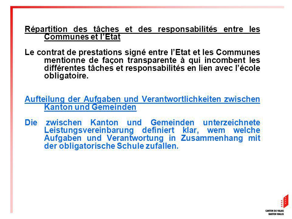 Répartition des tâches et des responsabilités entre les Communes et l'Etat