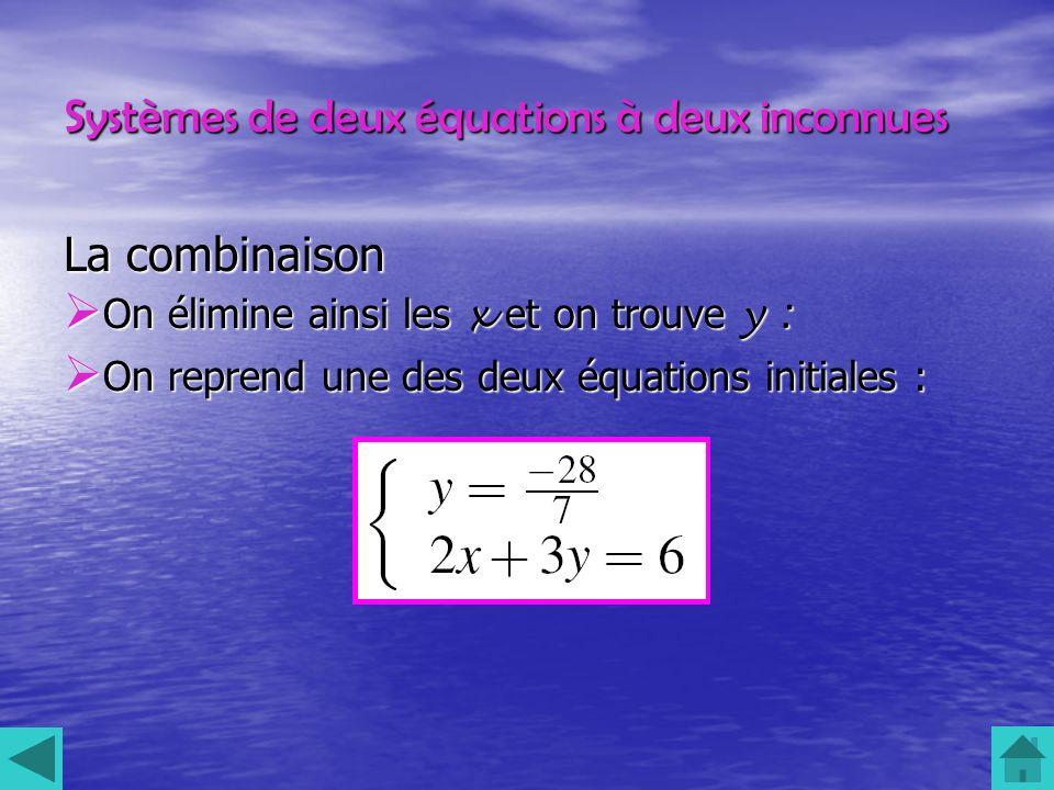 Systèmes de deux équations à deux inconnues
