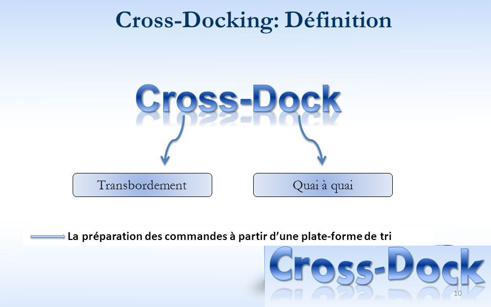 definition of cross docking 1) a sexual maneuver involving three or more people the person in the middle is said to receive on one end and give on the other 2) this can also refer to being at.