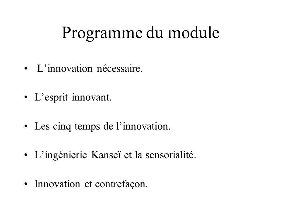 Programme du module L'innovation nécessaire. L'esprit innovant.