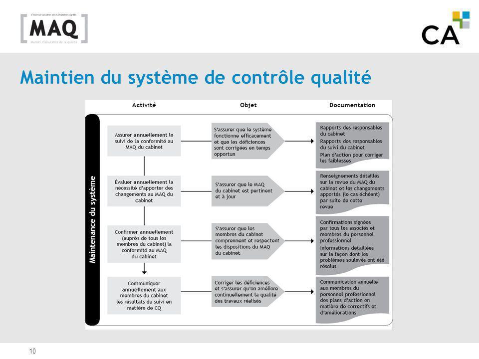 Maintien du système de contrôle qualité