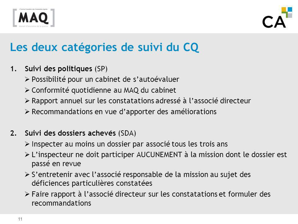 Les deux catégories de suivi du CQ