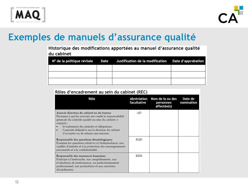 Exemples de manuels d'assurance qualité