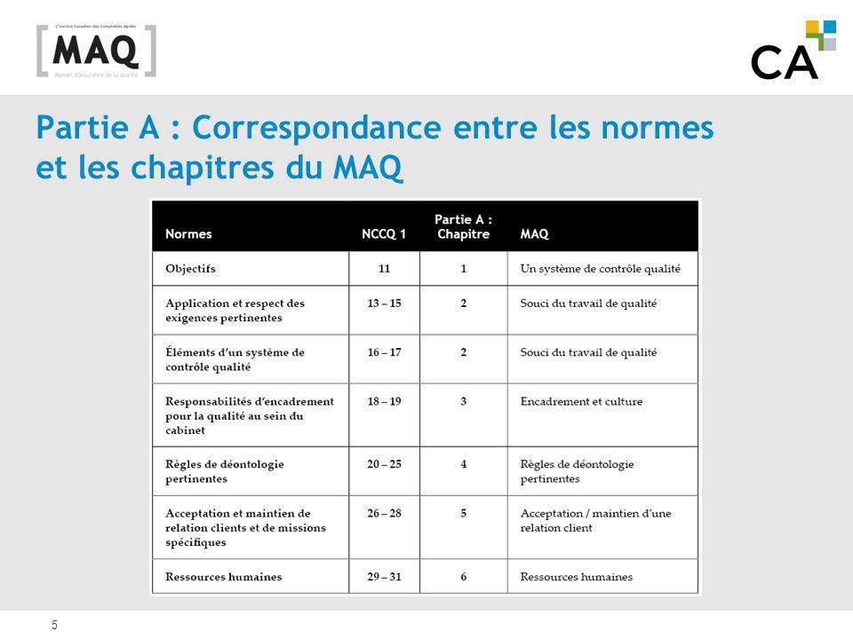 Partie A : Correspondance entre les normes et les chapitres du MAQ