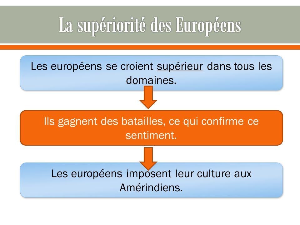 La supériorité des Européens