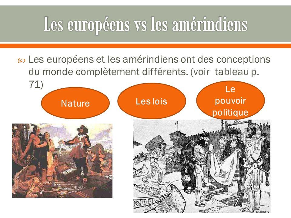 Les européens vs les amérindiens