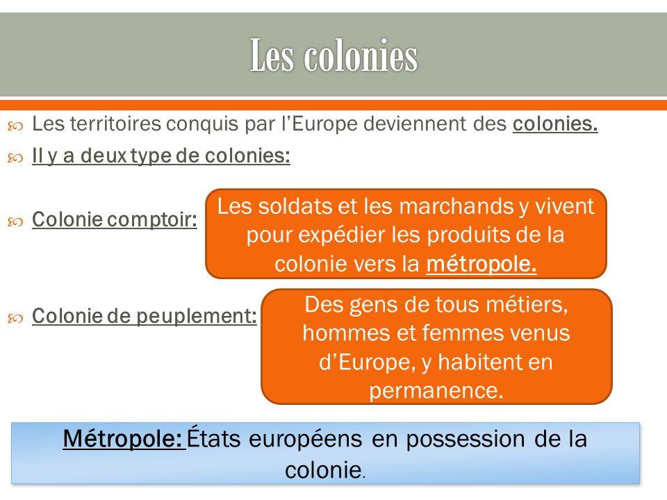 Métropole: États européens en possession de la colonie.