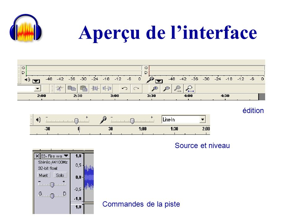 Julien tardot romain tisserand expos si28 printemps ppt - Couper un fichier mp3 en plusieurs morceaux ...