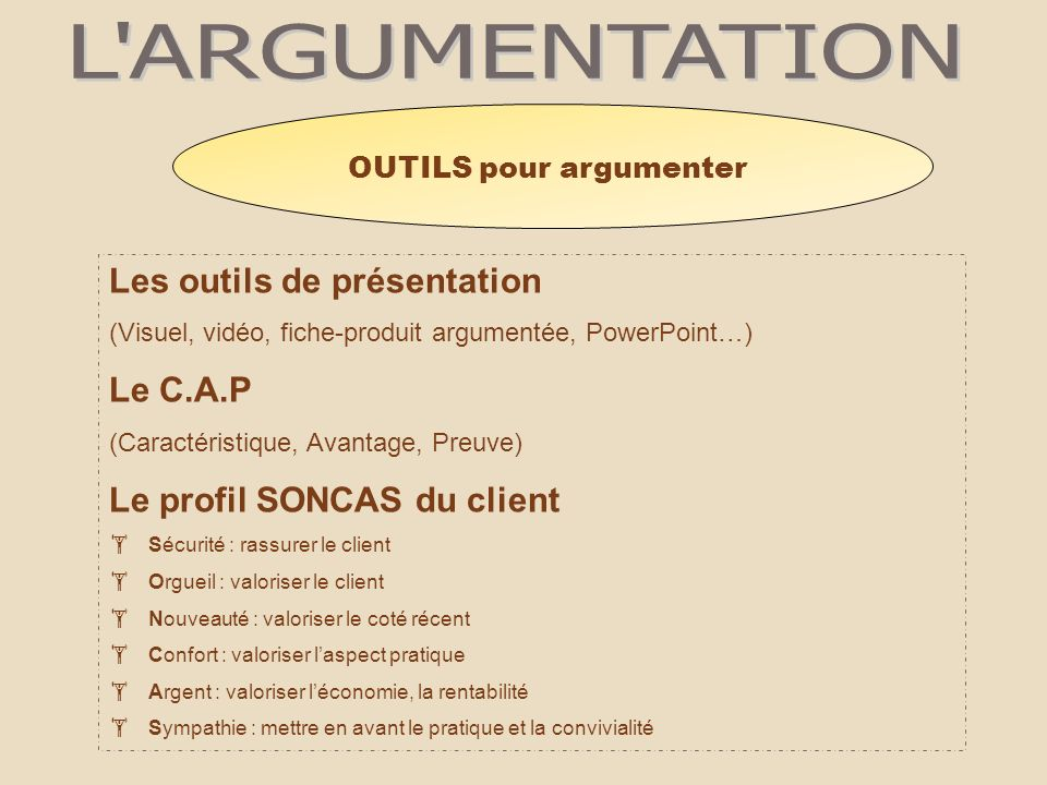 Coefficient 4 40 minutes l oral ppt video online - Fiche metier vendeur en pret a porter ...