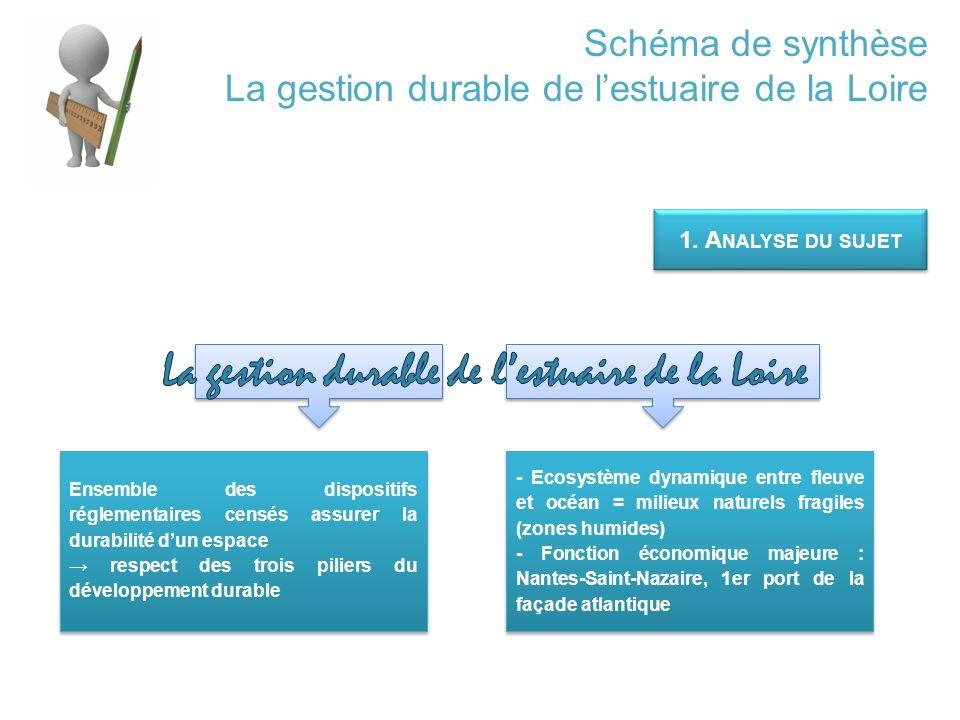 La gestion durable de l'estuaire de la Loire