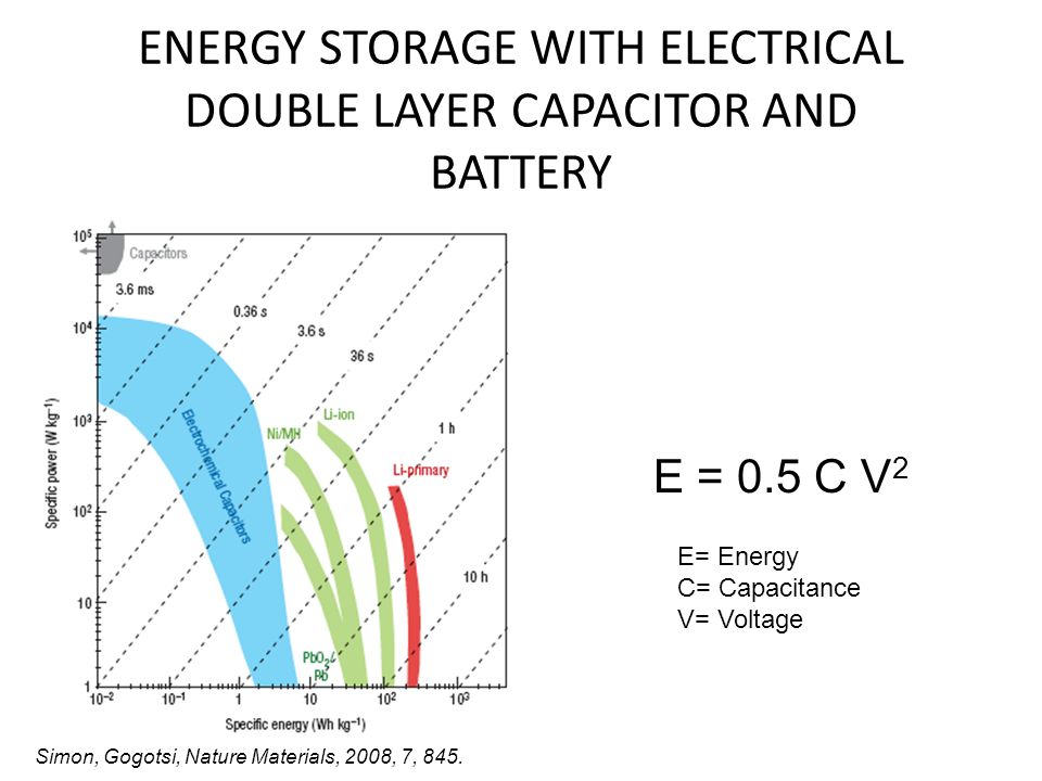 ENERGY STORAGE WITH ELECTRICAL DOUBLE LAYER CAPACITOR AND BATTERY