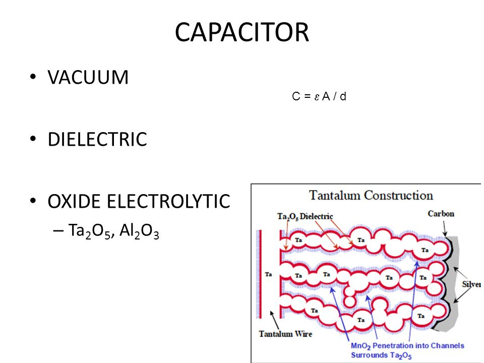 CAPACITOR VACUUM DIELECTRIC OXIDE ELECTROLYTIC Ta2O5, Al2O3