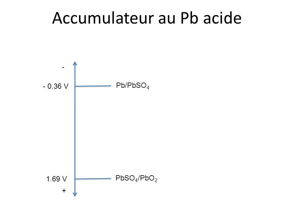 Accumulateur au Pb acide
