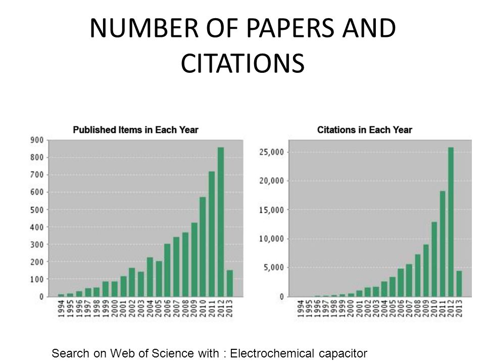 NUMBER OF PAPERS AND CITATIONS