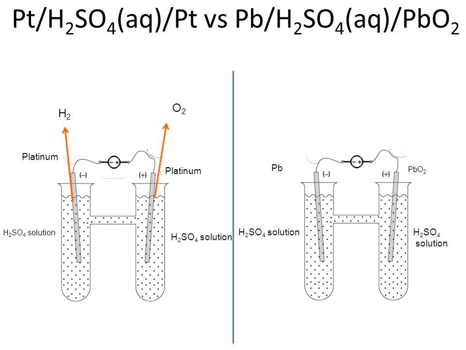 Pt/H2SO4(aq)/Pt vs Pb/H2SO4(aq)/PbO2