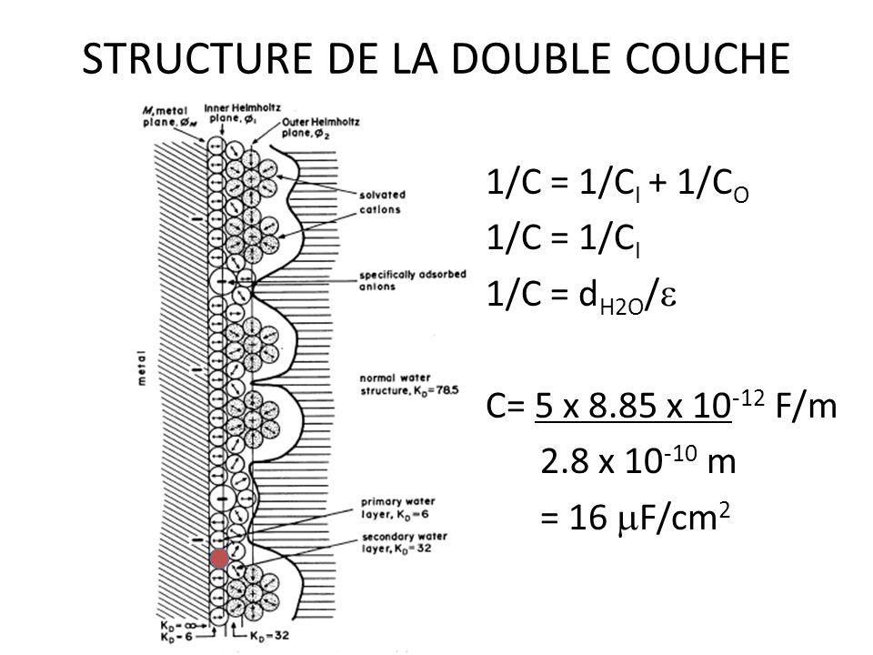STRUCTURE DE LA DOUBLE COUCHE