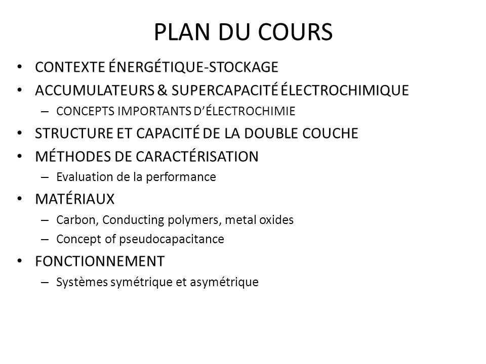 PLAN DU COURS CONTEXTE ÉNERGÉTIQUE-STOCKAGE