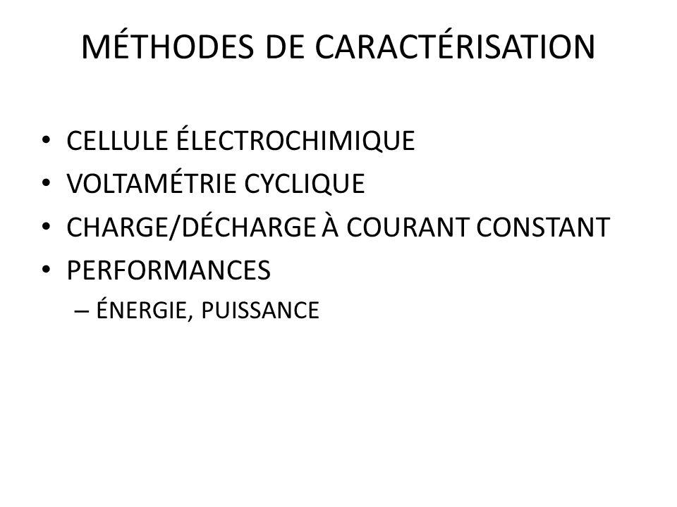MÉTHODES DE CARACTÉRISATION