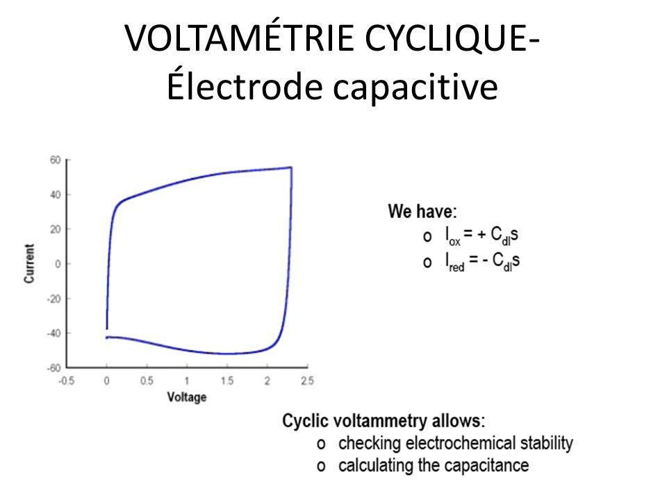 VOLTAMÉTRIE CYCLIQUE- Électrode capacitive