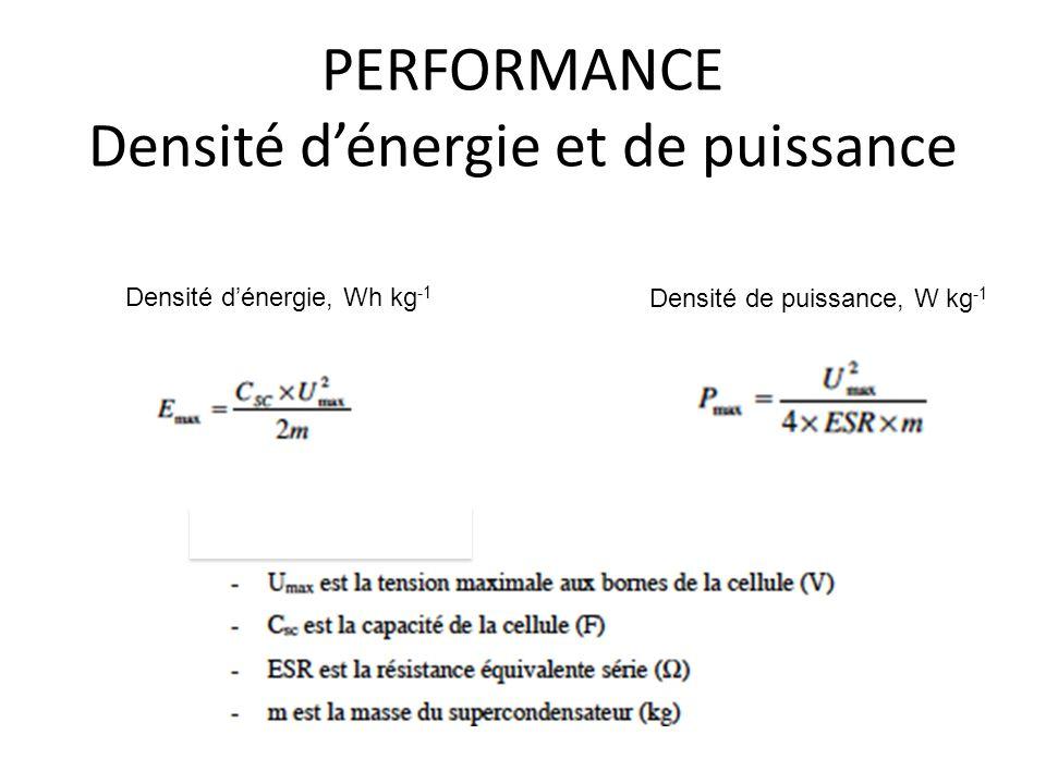 PERFORMANCE Densité d'énergie et de puissance