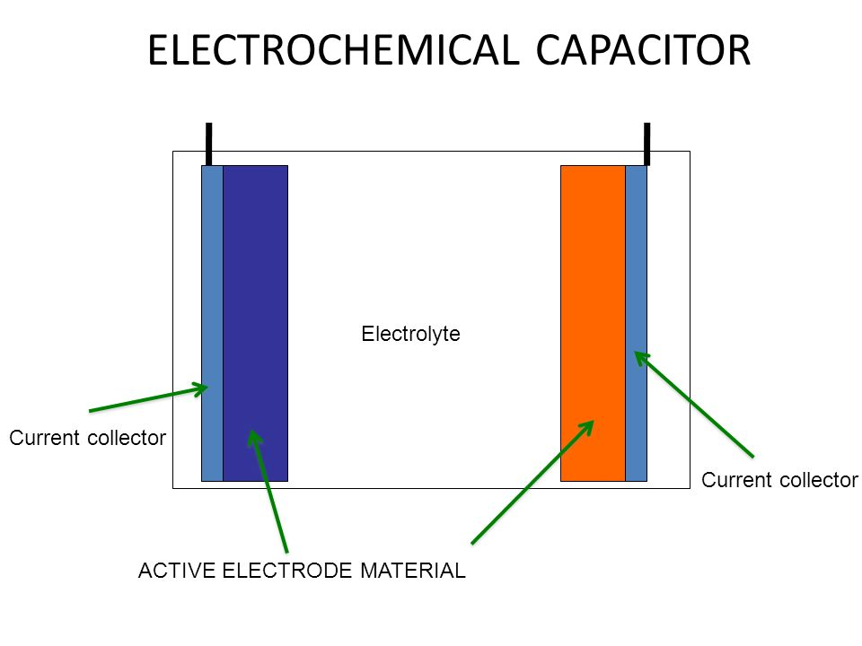 ELECTROCHEMICAL CAPACITOR