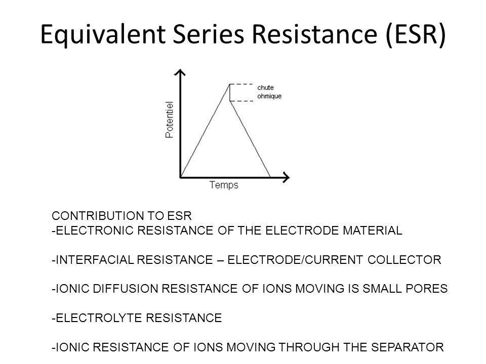 Equivalent Series Resistance (ESR)