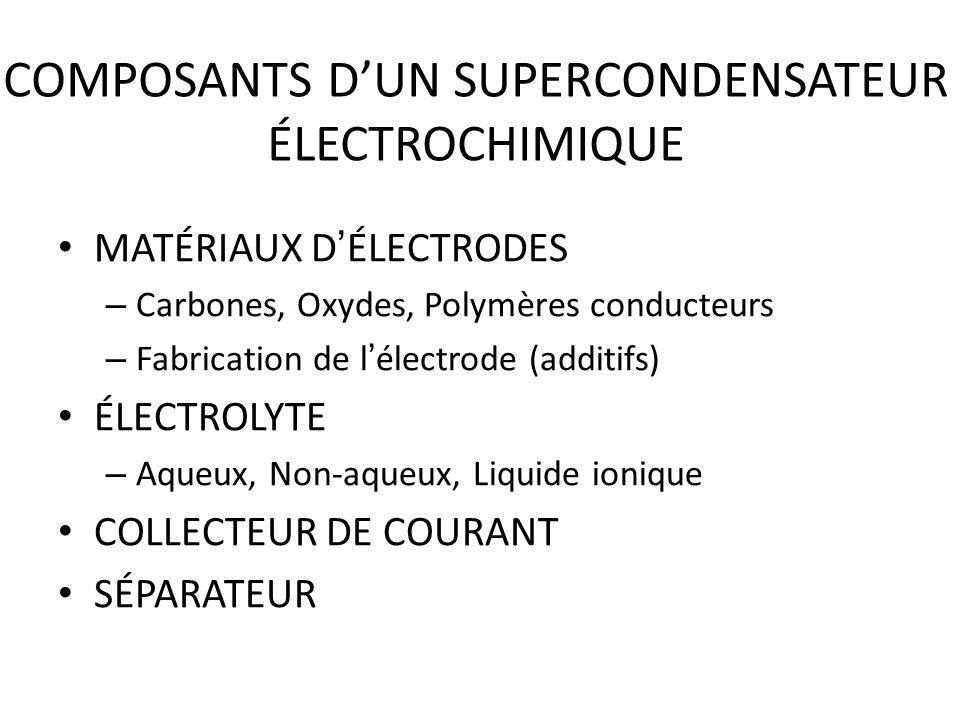 COMPOSANTS D'UN SUPERCONDENSATEUR ÉLECTROCHIMIQUE