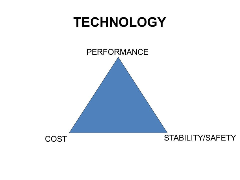 TECHNOLOGY PERFORMANCE COST STABILITY/SAFETY